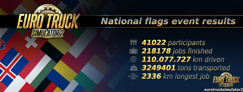 Data Contest National Flags